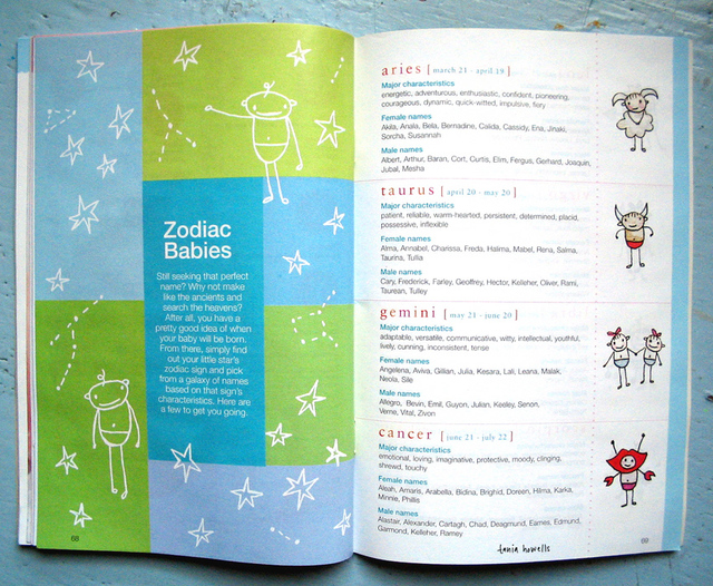 Zodiacprinted